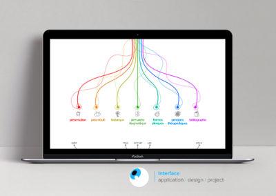DIGITAL-interface-EN